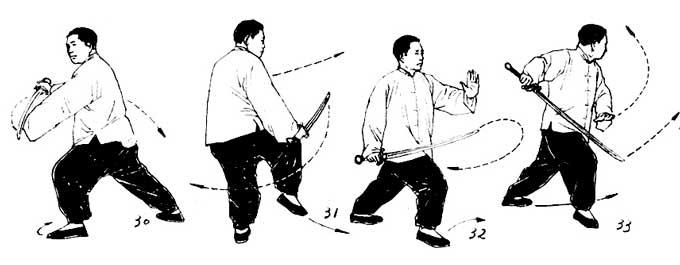 Sabre fuzhongwen